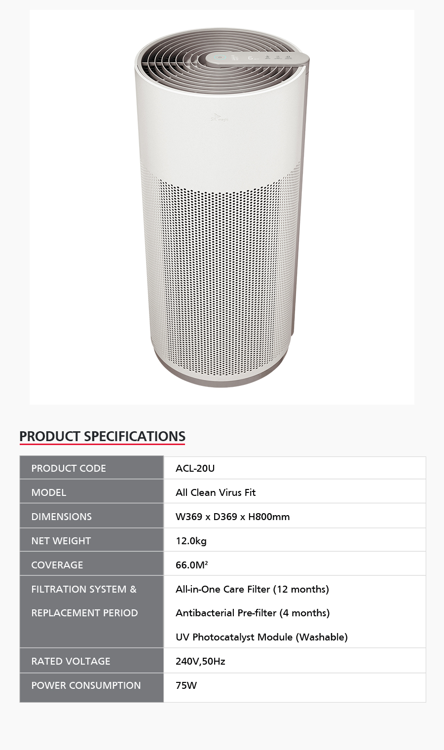 Product Specifications ACL-20U All Clean Virus Fit All-in-One Care Filter (12 months) Antibacterial Pre-filter (4 months) UV Photocatalyst Module (Washable)